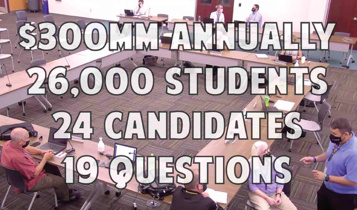 $300MM Annually 26,000 Students 24 Candidates, 19 Questions