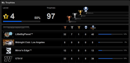 PlayStation 3 trophy system